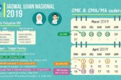 Ujian Nasional untuk Perbaikan (UNP) 2019